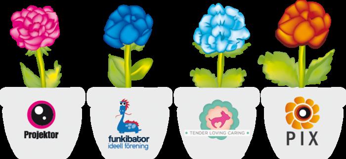 Bild med SIPs fyra organisationer symboliserade av blommor i krukor